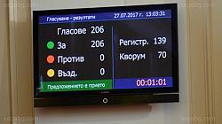 С невиждано единство НС одобри договора с Македония